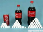 Coke sugar analysis